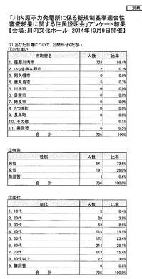薩摩川内市原子力特会資料2