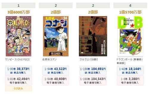漫画の歴代発行部数ランキングTOP30の作品たちwwwwwwww