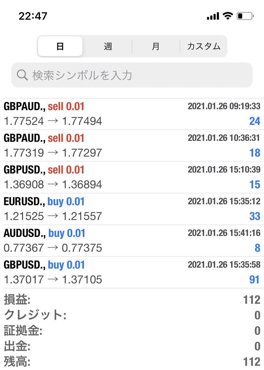 【驚愕】FX投資家俺、一日で3桁稼いでしまう
