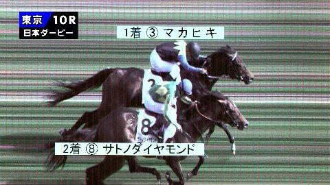図研の金子真人社長が競馬の日本ダービー3勝目、セガサミーの里見治会長を大きく引き離す