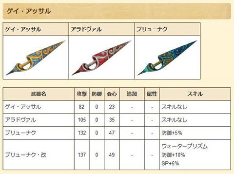 コンプ武器