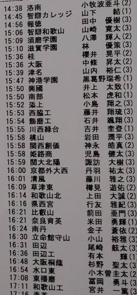 2019近畿7区