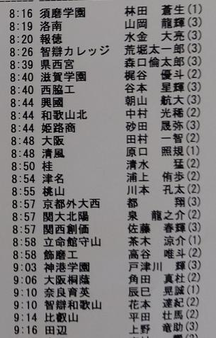 2019近畿2区