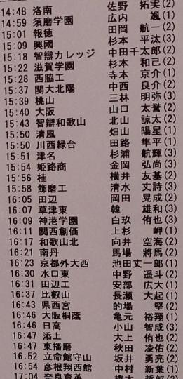 2019近畿6区