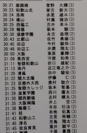 2019近畿1区