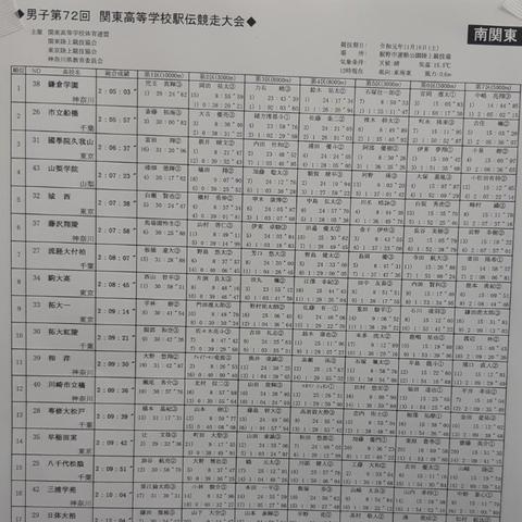 2019南関東
