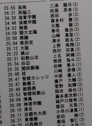 2019近畿4区