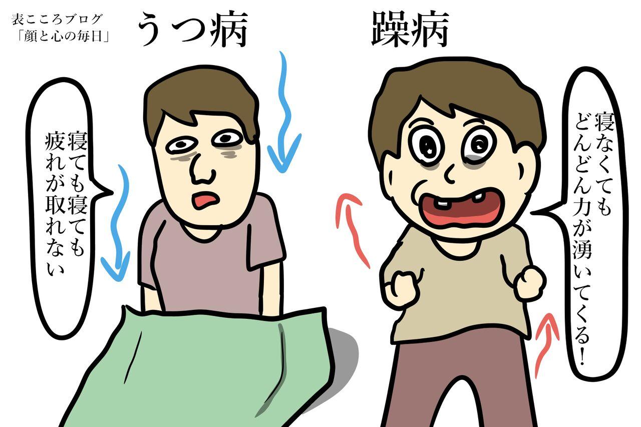 うつ 病 顔 の 表情 うつ状態における他者の表情認知についての研究動向と今後の展望