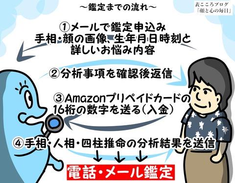 表こころブログ_電話メール鑑定