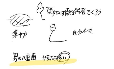 表こころブログ_人相学八重歯男2