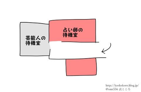 kaokokoroアイデンティティとアキラ100-2j
