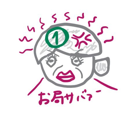 OTUBONE