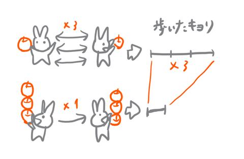 作業動線1