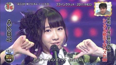 TBS「昭和・平成の歴代歌姫ベスト100」 AKB48が1位→批判殺到