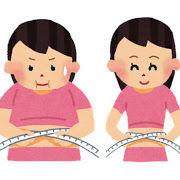 20歳過ぎて一番痩せてた時と一番太ってた時の体重差は何キロですか?