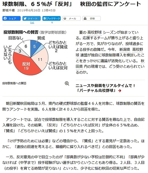 秋田の監督の65パーセントはバカ