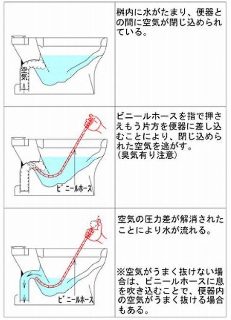 トイレが流れない佐賀上下水道局