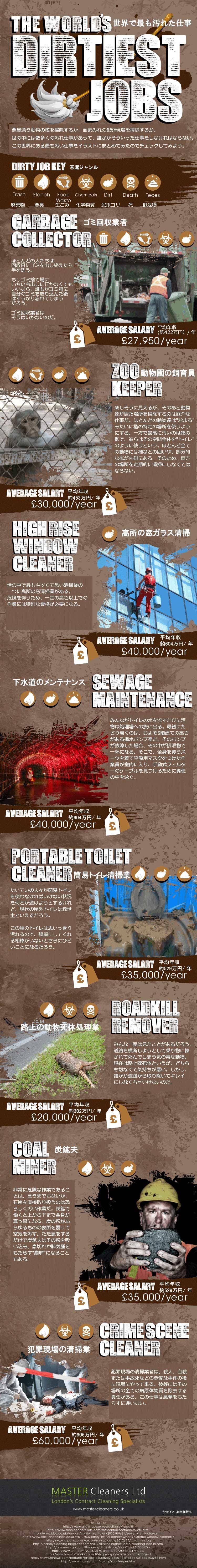 dirtiest-jobs