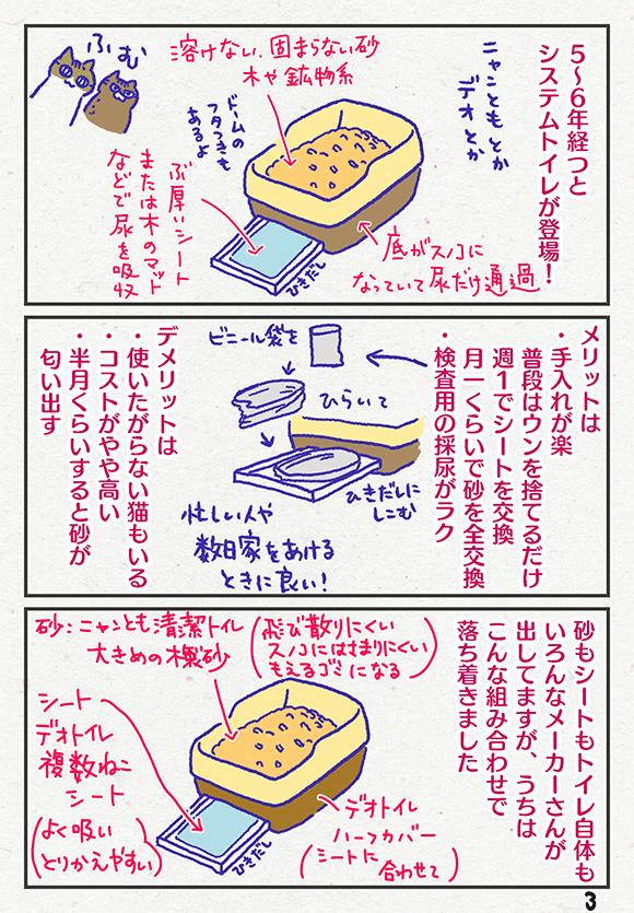 ib2903
