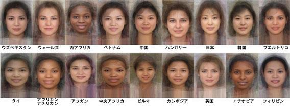 世界41カ国の人種別女性の平均的...