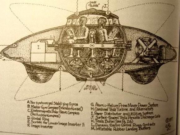 「ニコラテスラ UFO」の画像検索結果