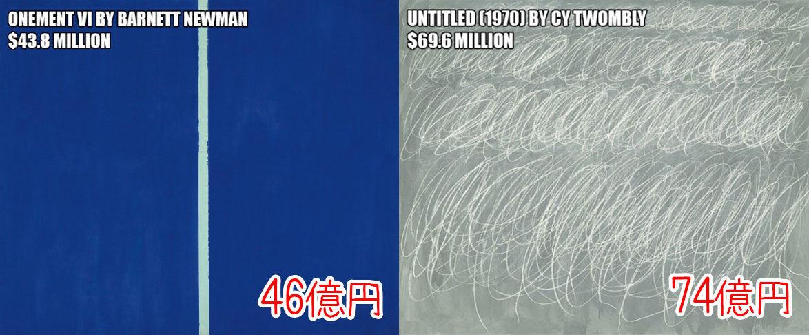 数十億単位のものも!すごい値段で売買された抽象画