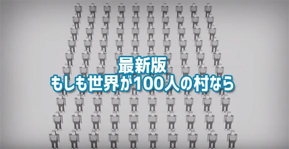 2016年版、もしも世界が100人なら