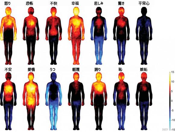 感情に応じて体がうずく。14の感情と体の変化を可視化した人体マップ(フィンランド研究)