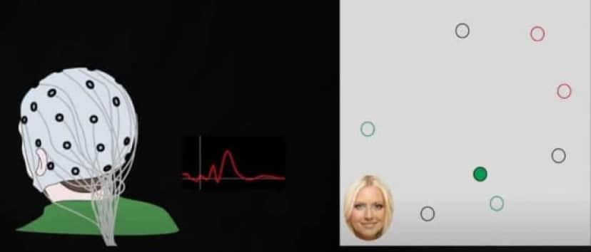 理想の顔を脳波から読み取るAI
