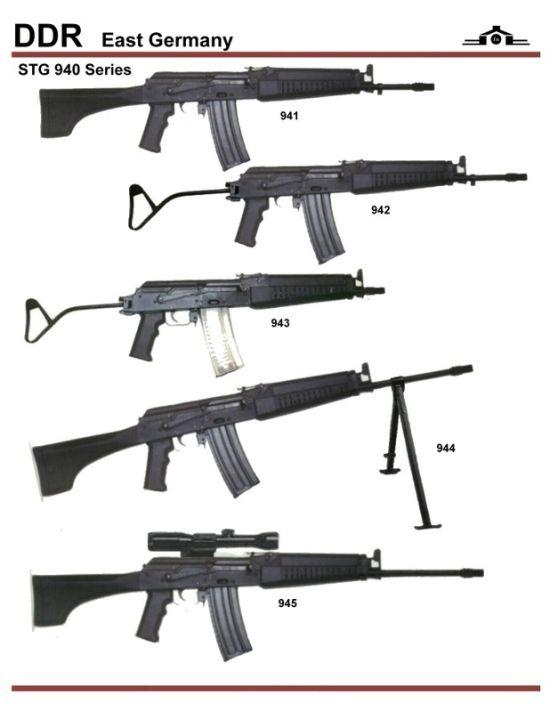 銃の種類がわかる画像、国別軍用...