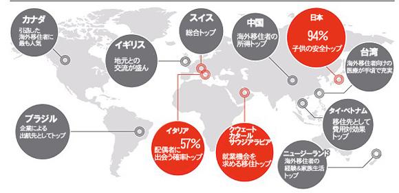 海外移住者が最も住みやすい国ランキング。1位はスイス、日本 ...