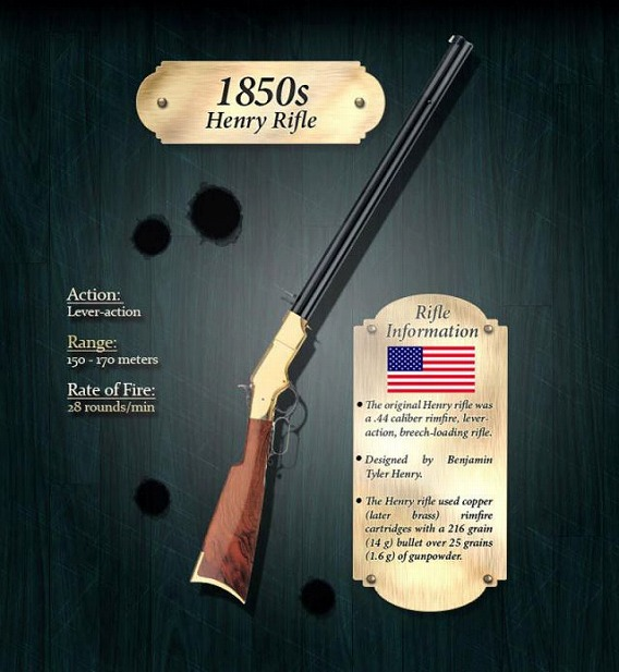 how_the_rifle_evolved_through_years_640_high_07