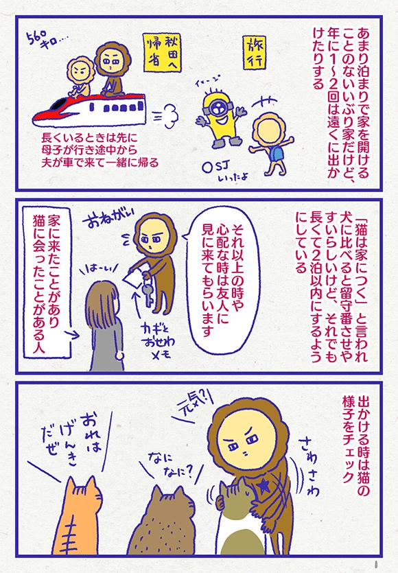 ib3201