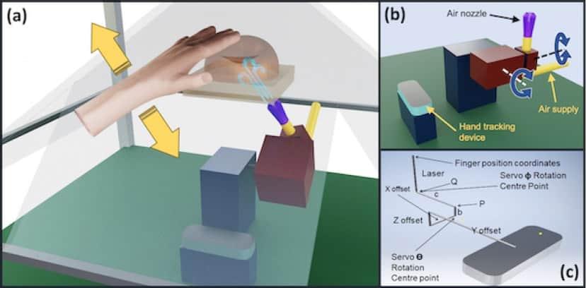 holograms-touch-aerohaptics