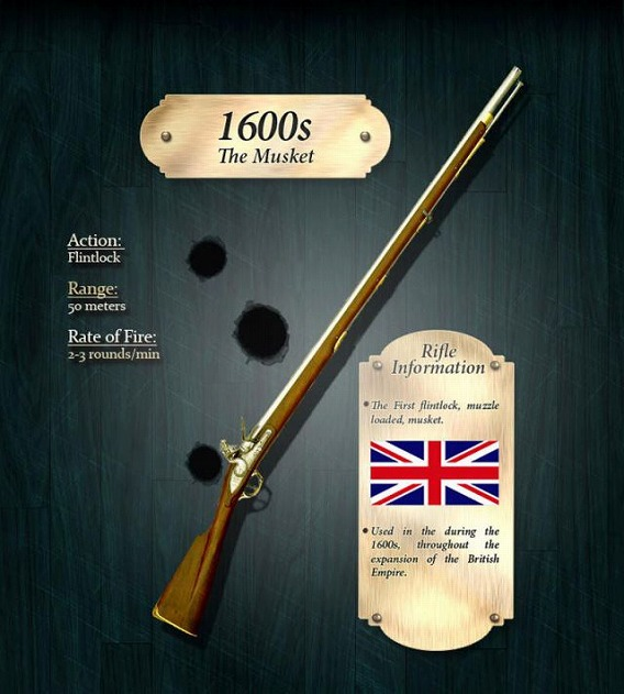 how_the_rifle_evolved_through_years_640_high_04