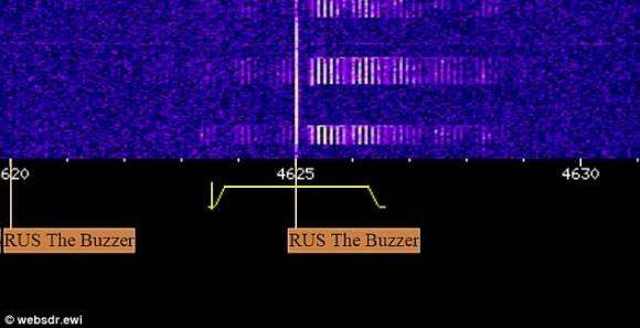 鳴りやまないブザー音。1970年代から今日まで続く謎のロシア短波無線放送局「UVB-76」