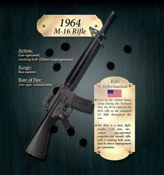 how_the_rifle_evolved_through_years_640_high_15