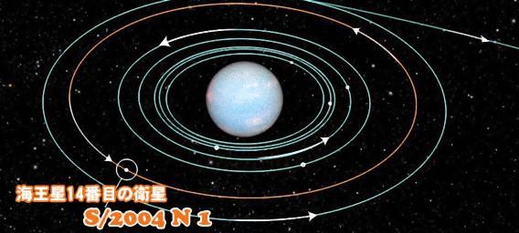 海王星、14番目の衛星が発見され...