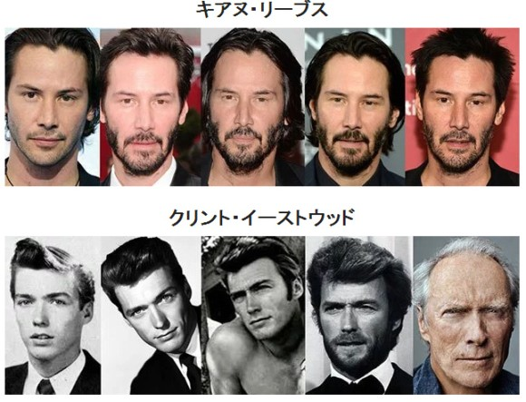 あの時君は若かったシリーズ。海外著名人の経年変化がわかる比較画像