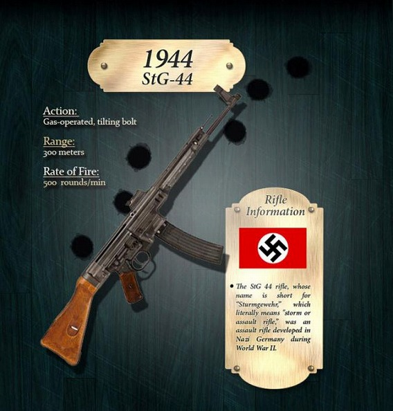 how_the_rifle_evolved_through_years_640_high_12