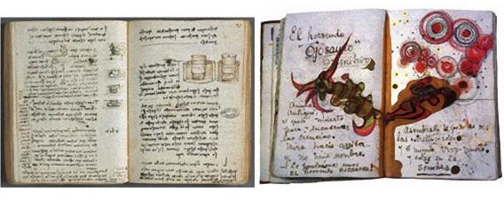 有名作家、アーティスト、科学者など15人の手書きのノート