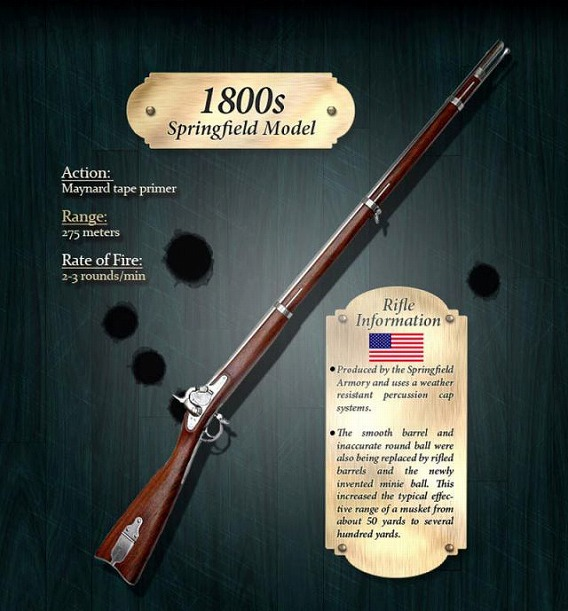 how_the_rifle_evolved_through_years_640_high_06