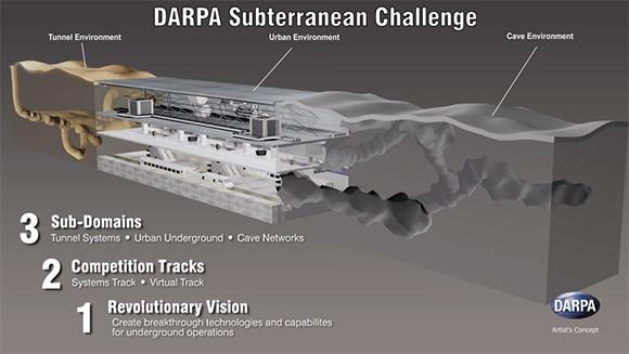 優勝賞金は約2億2000万円!DARPAが地下世界を移動するシステム開発コンテストを開催