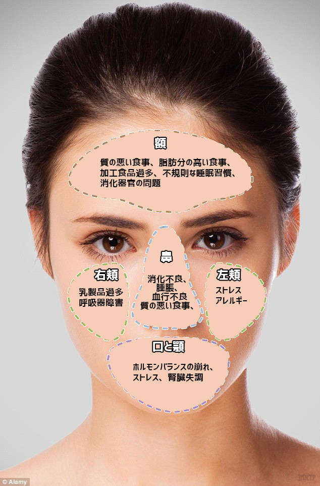 物 の 右側 「物」の右側だけの漢字って何て読むんですか?