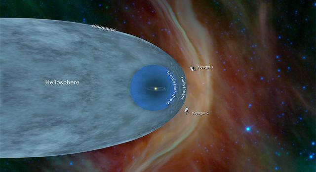 太陽系外の物質の密度は離れるほど高くなる