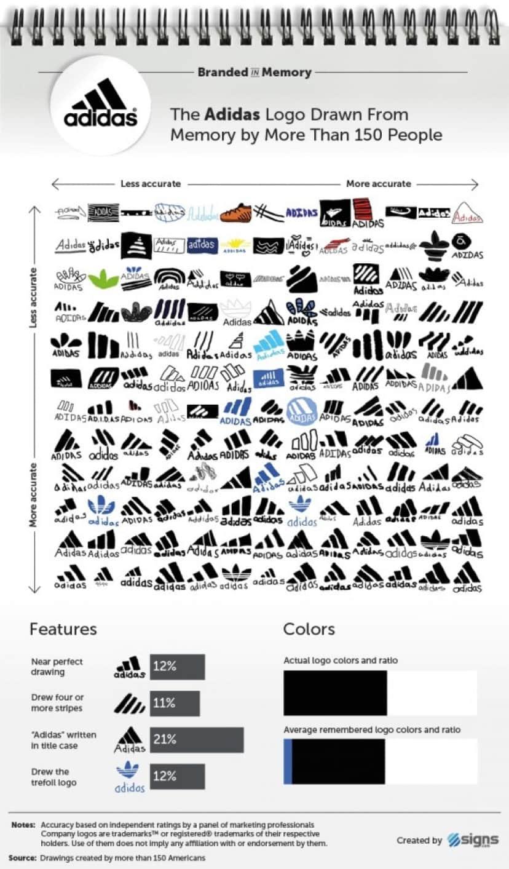 adidas_e