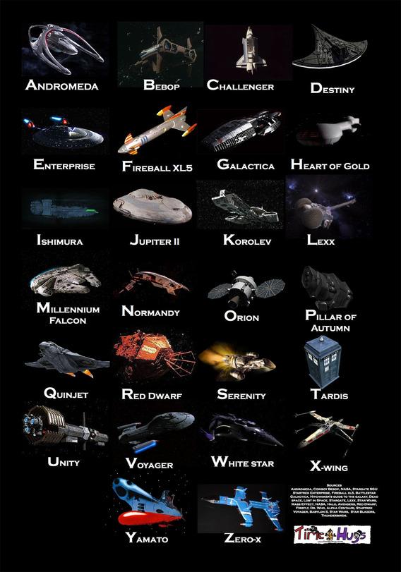 spacecraftabcs