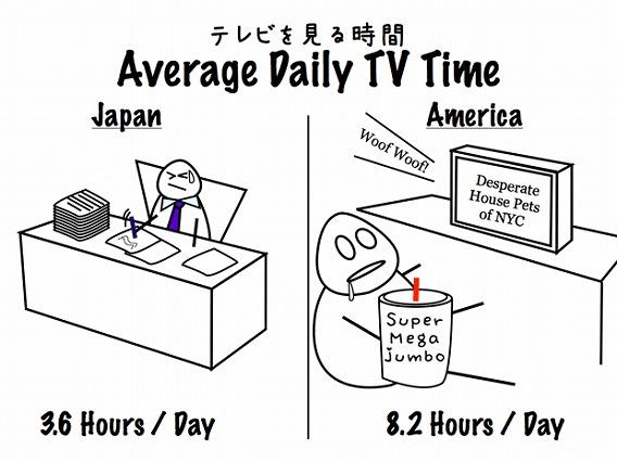 americans-vs-japanese-8