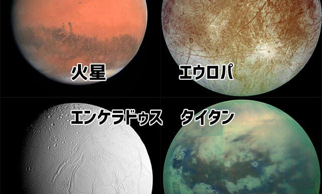 太陽系で地球外生命の発見が期待されている4つの最有力惑星・衛星