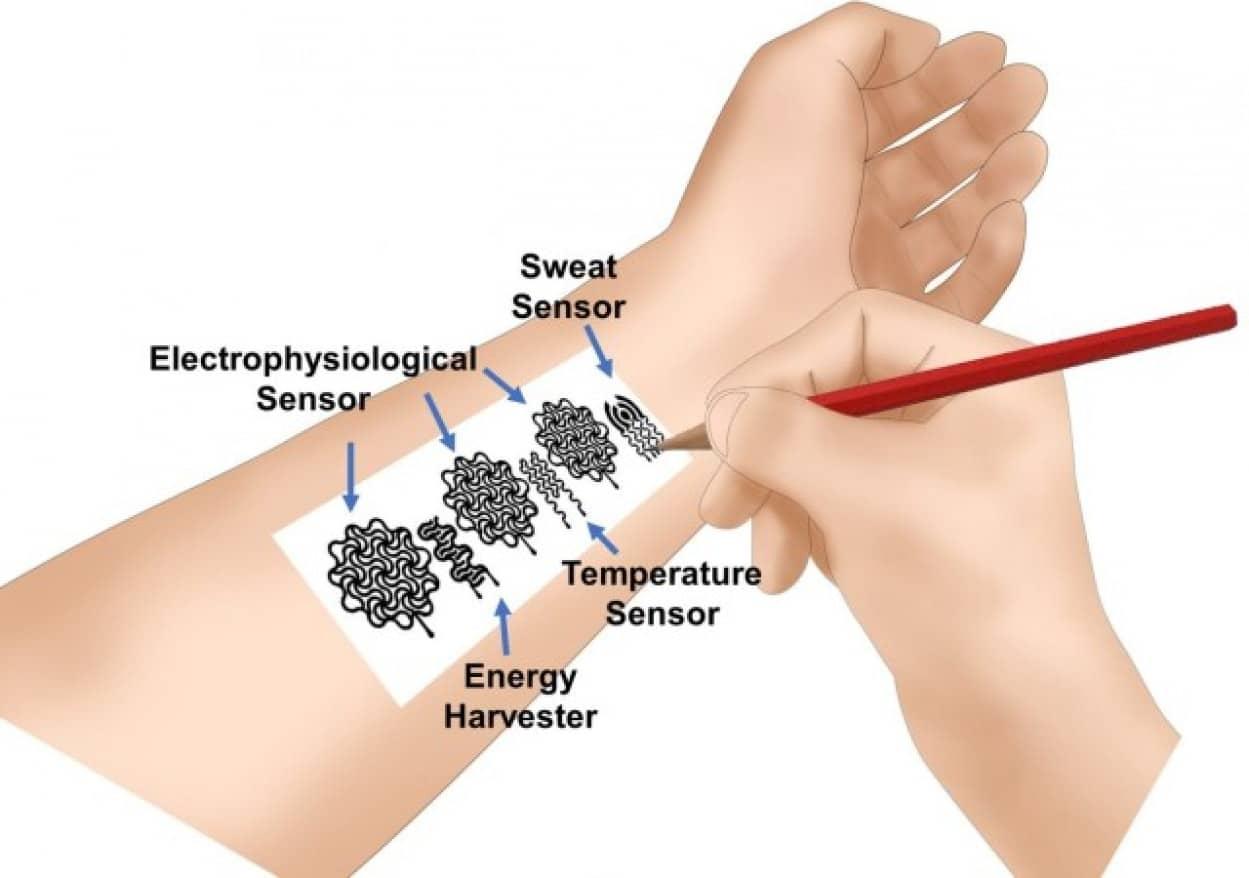 未来型ウェアラブルセンサーは紙と鉛筆で